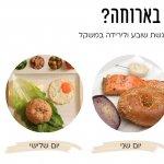 בדיאטה? אל תרעיבי תדעי מה לאכול, תפריט לארוחות עם תזונה יציבה ומאוזנת